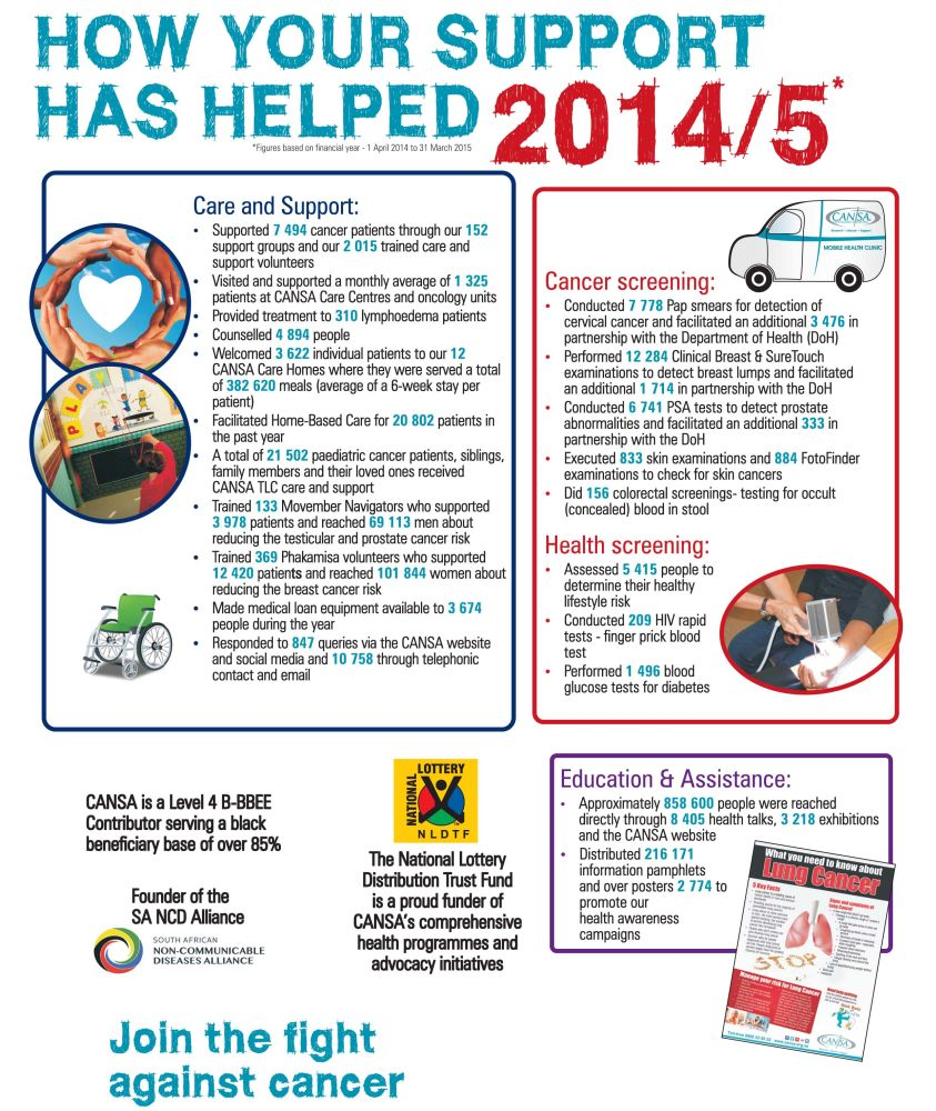 CANSA Support Donor Leaflet A...